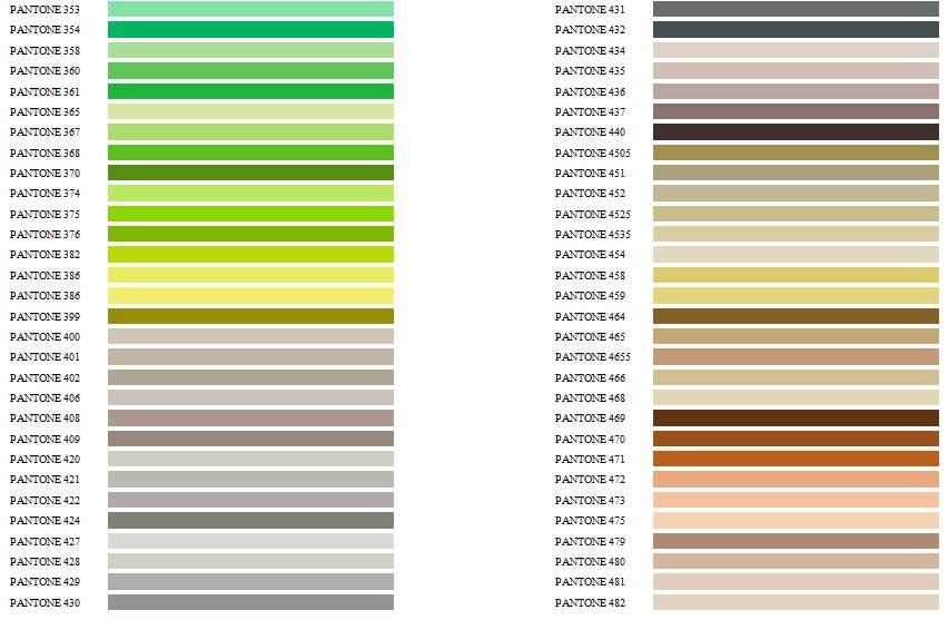 Colores pantone - Quaronline®
